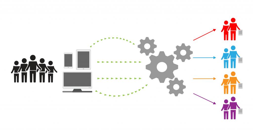 Ausrüstungsverleih-Software